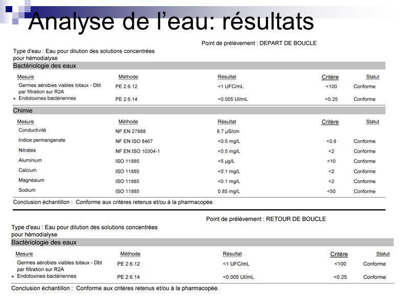 DU Hygiène hospitalière et lutte contre les IN en dialyse62 22/02/2012 IMPORTANCE DU MILIEU ET DE LA DURÉE DE CULTURE