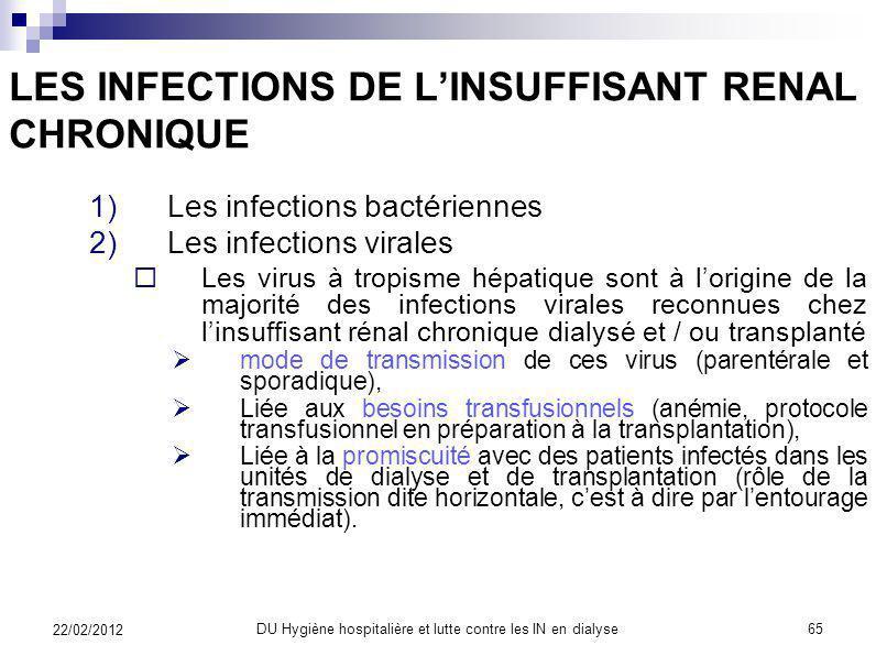 LES INFECTIONS DE LINSUFFISANT RENAL CHRONIQUE 4)Les infections bactériennes liées à la prise en charge en dialyse (non liées à labord vasculaire) 1)C
