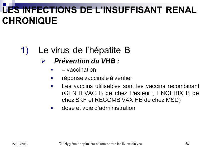 LES INFECTIONS DE LINSUFFISANT RENAL CHRONIQUE 1)Le virus de lhépatite B Positionnement du problème : La séparation des hémodialysés porteurs chroniqu
