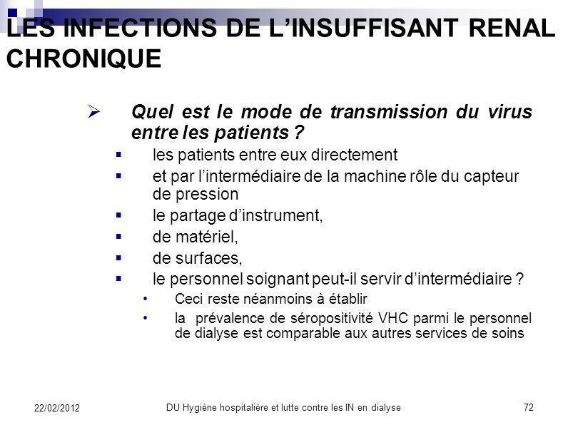 LES INFECTIONS DE LINSUFFISANT RENAL CHRONIQUE 2)Le virus de lhépatite C 1)Positionnement du problème Lhépatite à virus C est-elle une infection nosoc