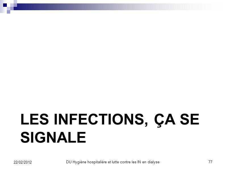 LES INFECTIONS DE LINSUFFISANT RENAL CHRONIQUE 1) Les infections bactériennes 2) Les infections virales 3) Le risque lié aux agents transmissibles non