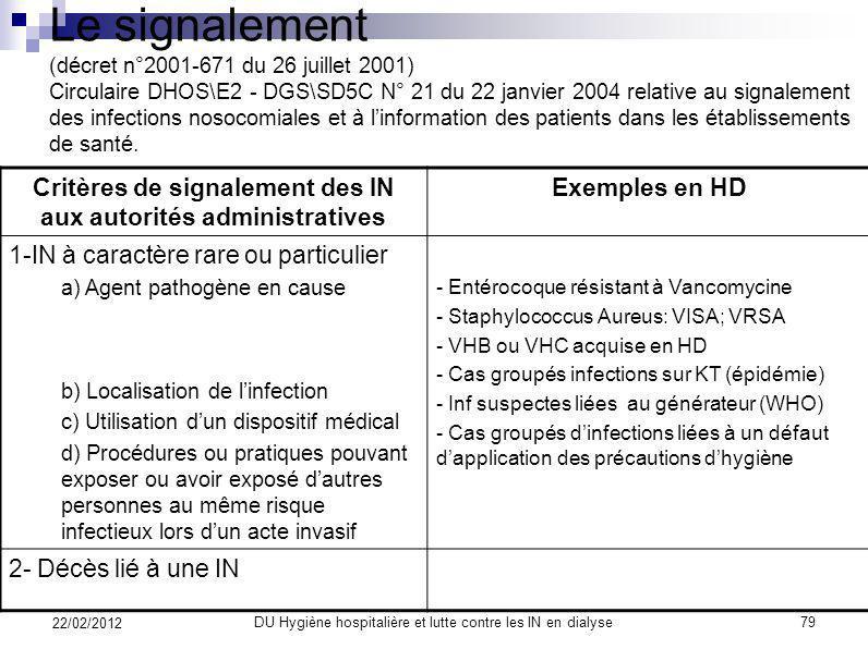 Le signalement En interne En externe 22/02/2012 78DU Hygiène hospitalière et lutte contre les IN en dialyse