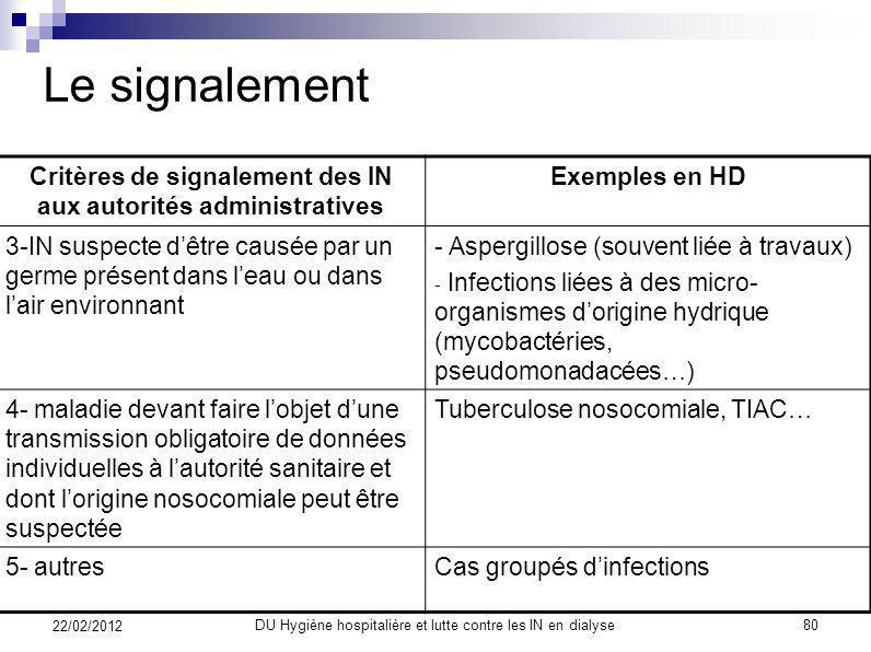 Le signalement (décret n°2001-671 du 26 juillet 2001) Circulaire DHOS\E2 - DGS\SD5C N° 21 du 22 janvier 2004 relative au signalement des infections no
