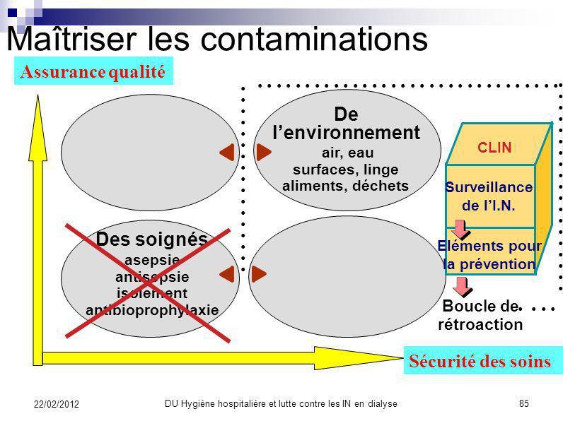 LES SOIGNÉS Lapplication des « précautions » passe aussi par : La formation de lensemble des professionnels Linformation des professionnels et la diff