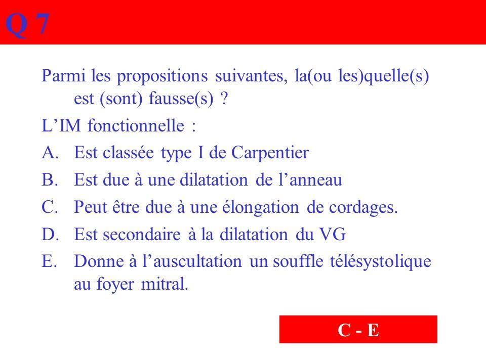 Q 7 Parmi les propositions suivantes, la(ou les)quelle(s) est (sont) fausse(s) ? LIM fonctionnelle : A.Est classée type I de Carpentier B.Est due à un