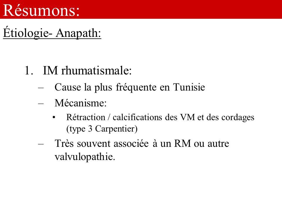 Résumons: 1.IM rhumatismale: –Cause la plus fréquente en Tunisie –Mécanisme: Rétraction / calcifications des VM et des cordages (type 3 Carpentier) –T