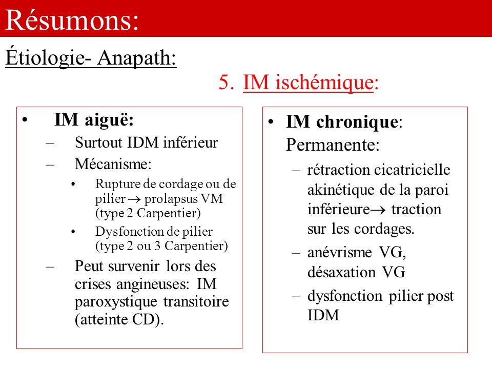 Résumons: IM aiguë: –Surtout IDM inférieur –Mécanisme: Rupture de cordage ou de pilier prolapsus VM (type 2 Carpentier) Dysfonction de pilier (type 2