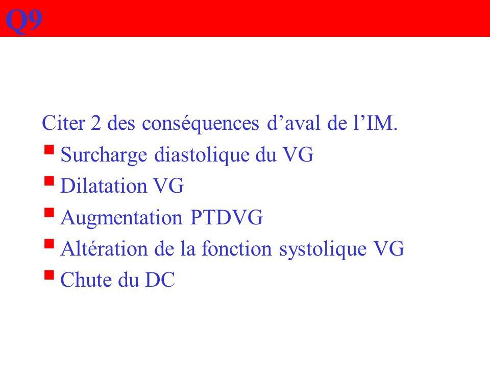 Q9 Citer 2 des conséquences daval de lIM. Surcharge diastolique du VG Dilatation VG Augmentation PTDVG Altération de la fonction systolique VG Chute d