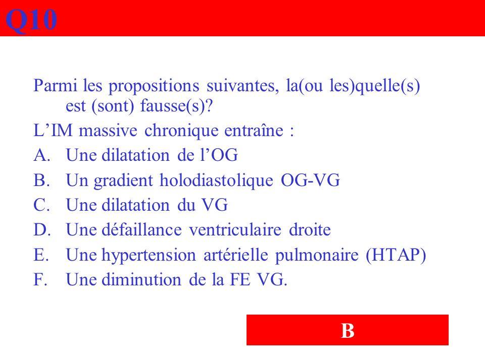 Q10 Parmi les propositions suivantes, la(ou les)quelle(s) est (sont) fausse(s)? LIM massive chronique entraîne : A.Une dilatation de lOG B.Un gradient