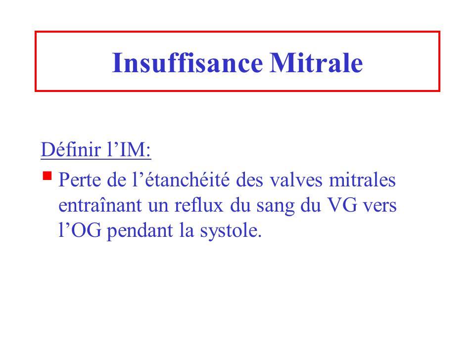 Définir lIM: Perte de létanchéité des valves mitrales entraînant un reflux du sang du VG vers lOG pendant la systole.
