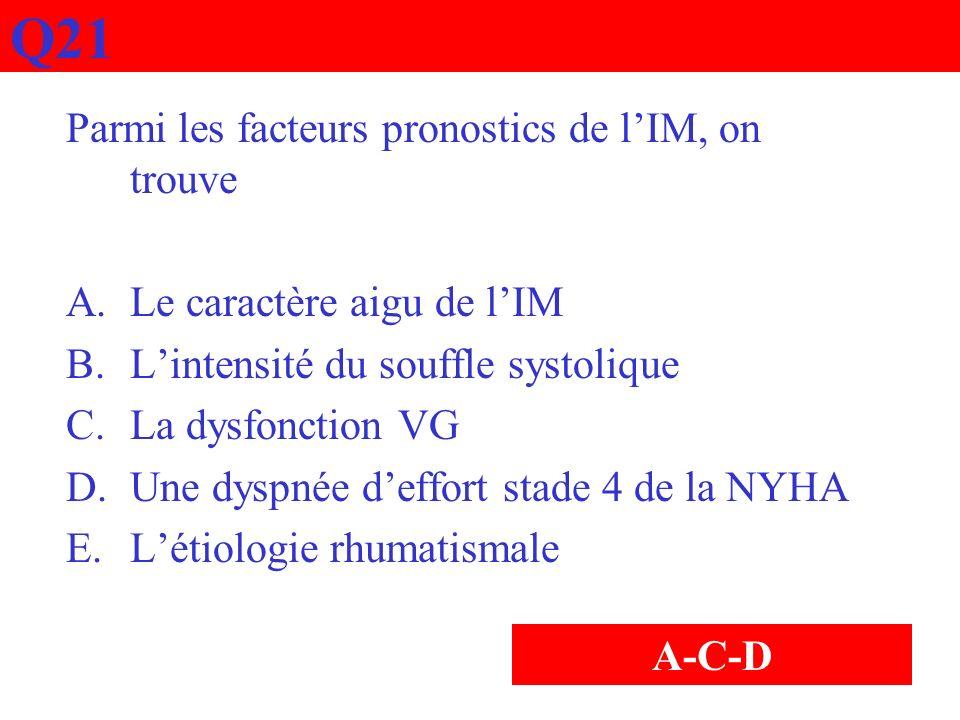 Q21 Parmi les facteurs pronostics de lIM, on trouve A.Le caractère aigu de lIM B.Lintensité du souffle systolique C.La dysfonction VG D.Une dyspnée de