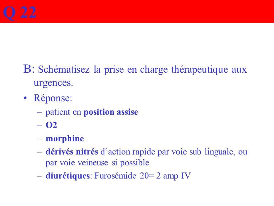 Q 22 B: Schématisez la prise en charge thérapeutique aux urgences. Réponse: –patient en position assise –O2 –morphine –dérivés nitrés daction rapide p