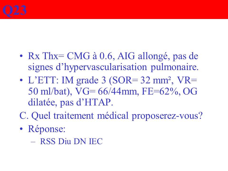 Rx Thx= CMG à 0.6, AIG allongé, pas de signes dhypervascularisation pulmonaire. LETT: IM grade 3 (SOR= 32 mm², VR= 50 ml/bat), VG= 66/44mm, FE=62%, OG