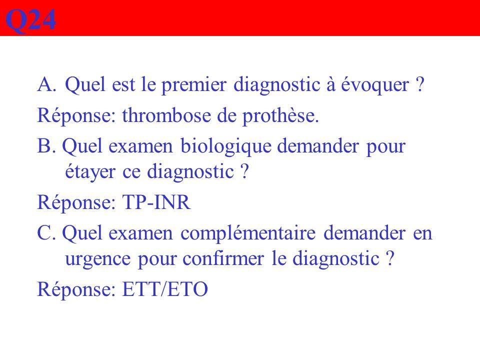 Q24 A.Quel est le premier diagnostic à évoquer ? Réponse: thrombose de prothèse. B. Quel examen biologique demander pour étayer ce diagnostic ? Répons
