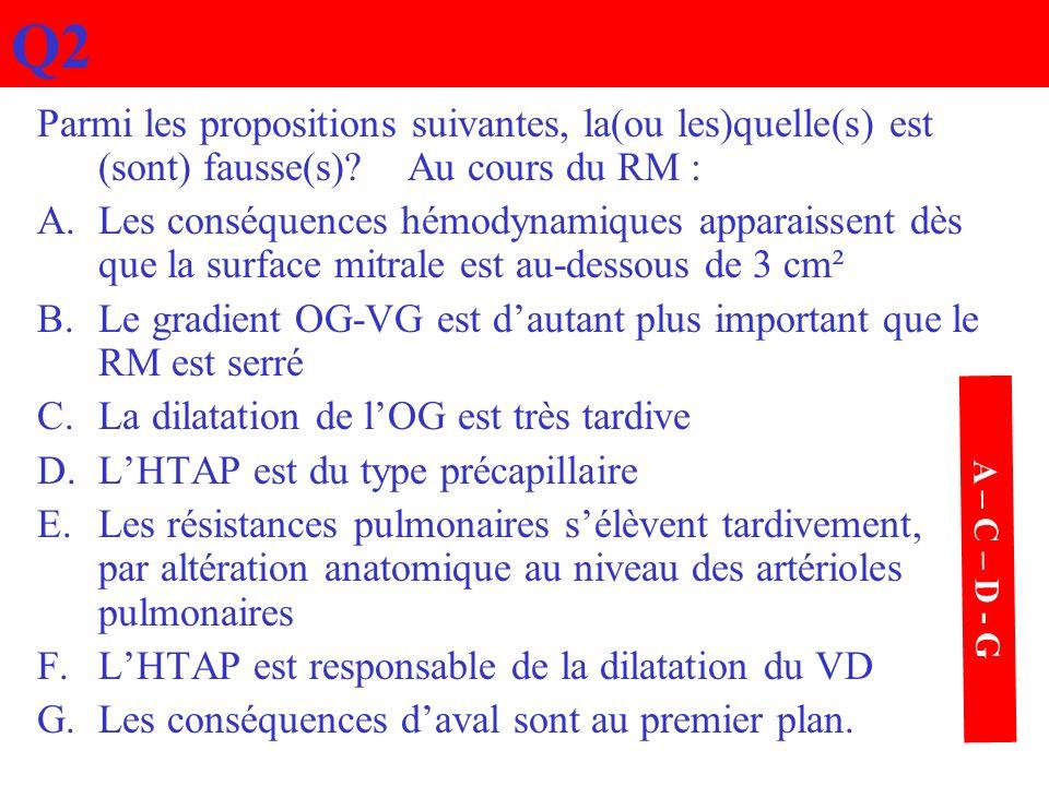 Q2 Parmi les propositions suivantes, la(ou les)quelle(s) est (sont) fausse(s)? Au cours du RM : A.Les conséquences hémodynamiques apparaissent dès que