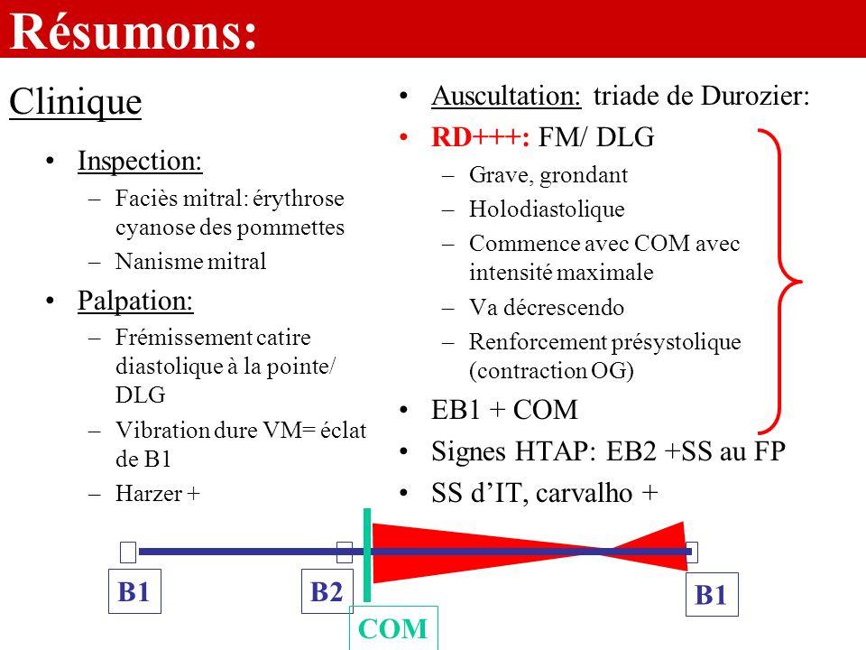 Résumons: Inspection: –Faciès mitral: érythrose cyanose des pommettes –Nanisme mitral Palpation: –Frémissement catire diastolique à la pointe/ DLG –Vi