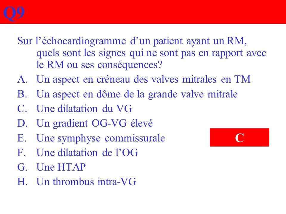Q9 Sur léchocardiogramme dun patient ayant un RM, quels sont les signes qui ne sont pas en rapport avec le RM ou ses conséquences? A.Un aspect en crén