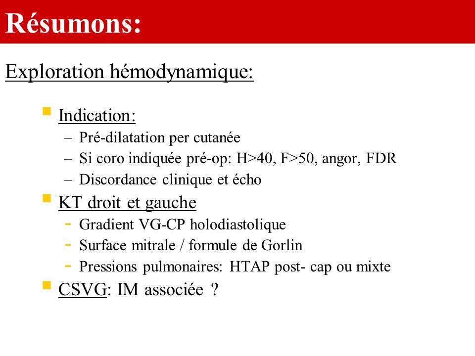 Résumons: Indication: –Pré-dilatation per cutanée –Si coro indiquée pré-op: H>40, F>50, angor, FDR –Discordance clinique et écho KT droit et gauche -