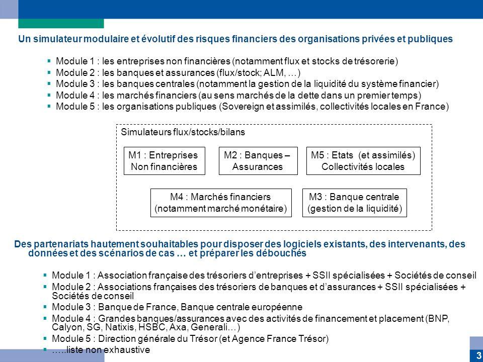 3 Un simulateur modulaire et évolutif des risques financiers des organisations privées et publiques Module 1 : les entreprises non financières (notamm