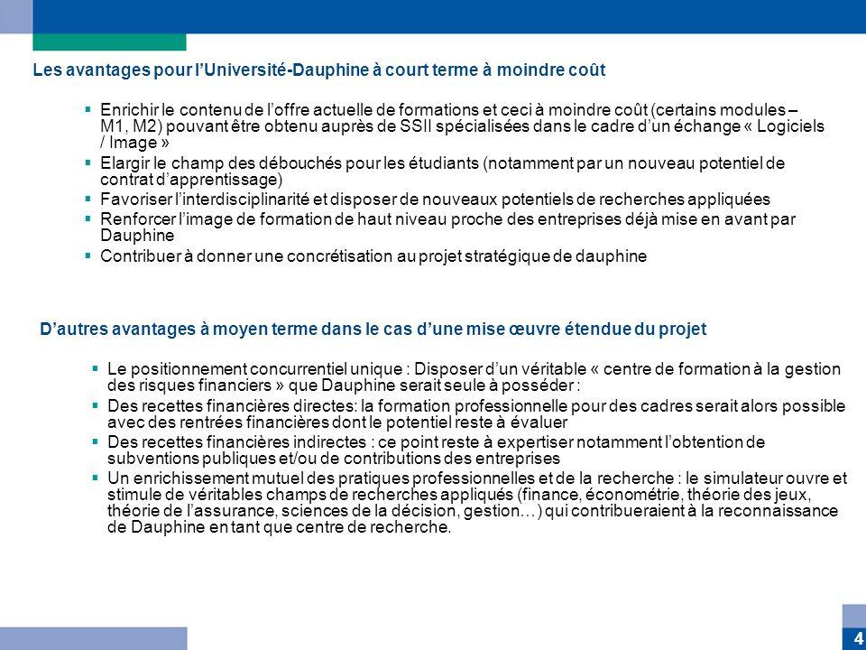 4 Les avantages pour lUniversité-Dauphine à court terme à moindre coût Enrichir le contenu de loffre actuelle de formations et ceci à moindre coût (ce