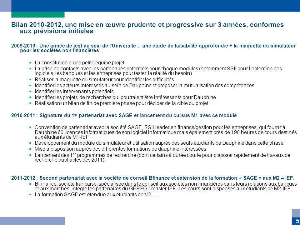 5 Bilan 2010-2012, une mise en œuvre prudente et progressive sur 3 années, conformes aux prévisions initiales 2009-2010 : Une année de test au sein de