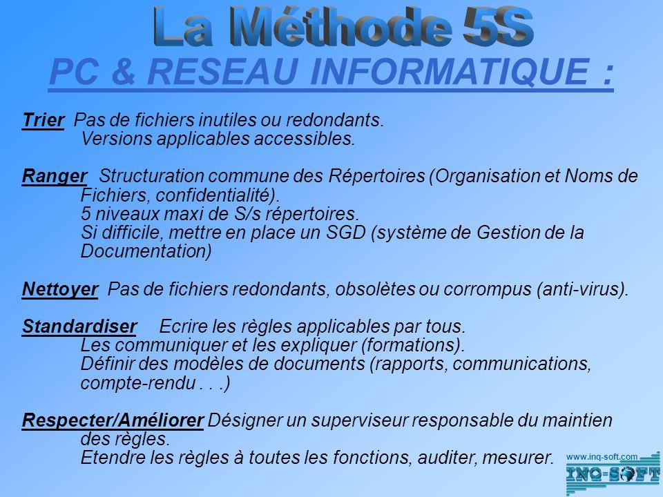 PC & RESEAU INFORMATIQUE : Trier Pas de fichiers inutiles ou redondants. Versions applicables accessibles. Ranger Structuration commune des Répertoire