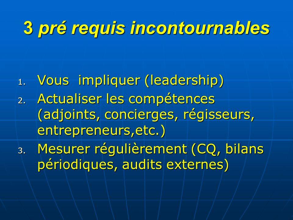 3 pré requis incontournables 1. Vous impliquer (leadership) 2. Actualiser les compétences (adjoints, concierges, régisseurs, entrepreneurs,etc.) 3. Me