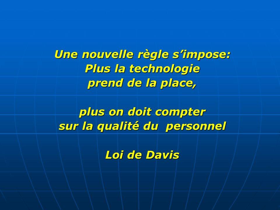 Une nouvelle règle simpose: Plus la technologie prend de la place, plus on doit compter sur la qualité du personnel Loi de Davis