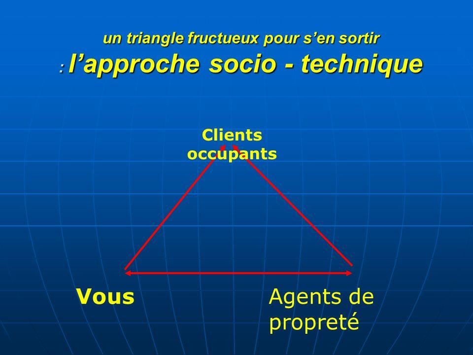 un triangle fructueux pour sen sortir : lapproche socio - technique Clients occupants VousAgents de propreté