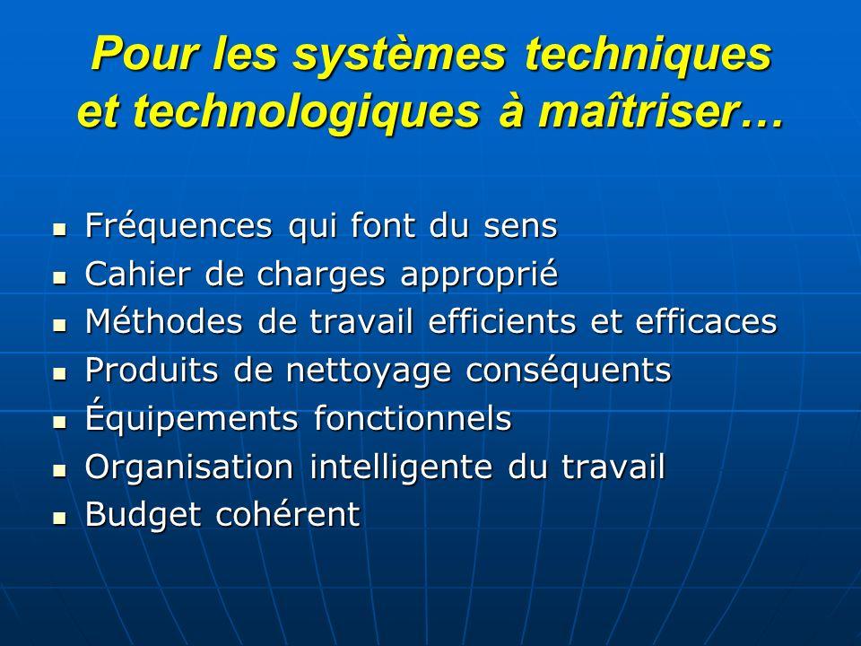 Pour les systèmes techniques et technologiques à maîtriser… Fréquences qui font du sens Fréquences qui font du sens Cahier de charges approprié Cahier