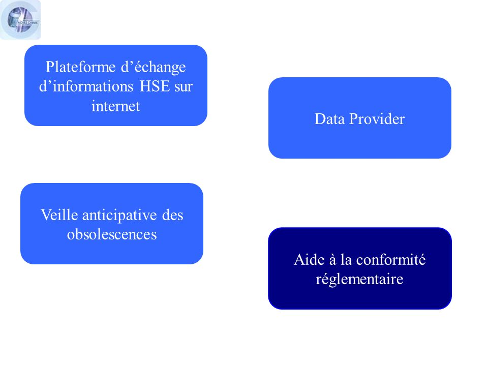 Notification dans REACH IT de la classification de substances importées telles quelles ou dans des mélanges (exigence CLP) Rédaction de FDS et étiquettes conformes à REACh et CLP Importations de mélanges en toute conformité par rapport à REACH