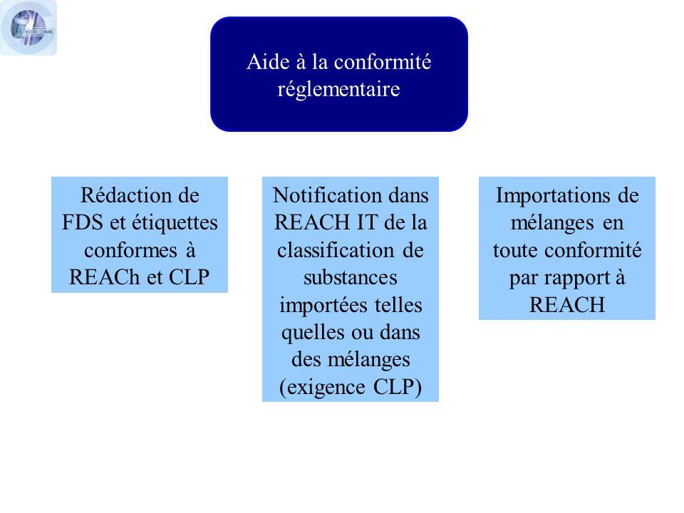 Notification dans REACH IT de la classification de substances importées telles quelles ou dans des mélanges (exigence CLP) Rédaction de FDS et étiquet