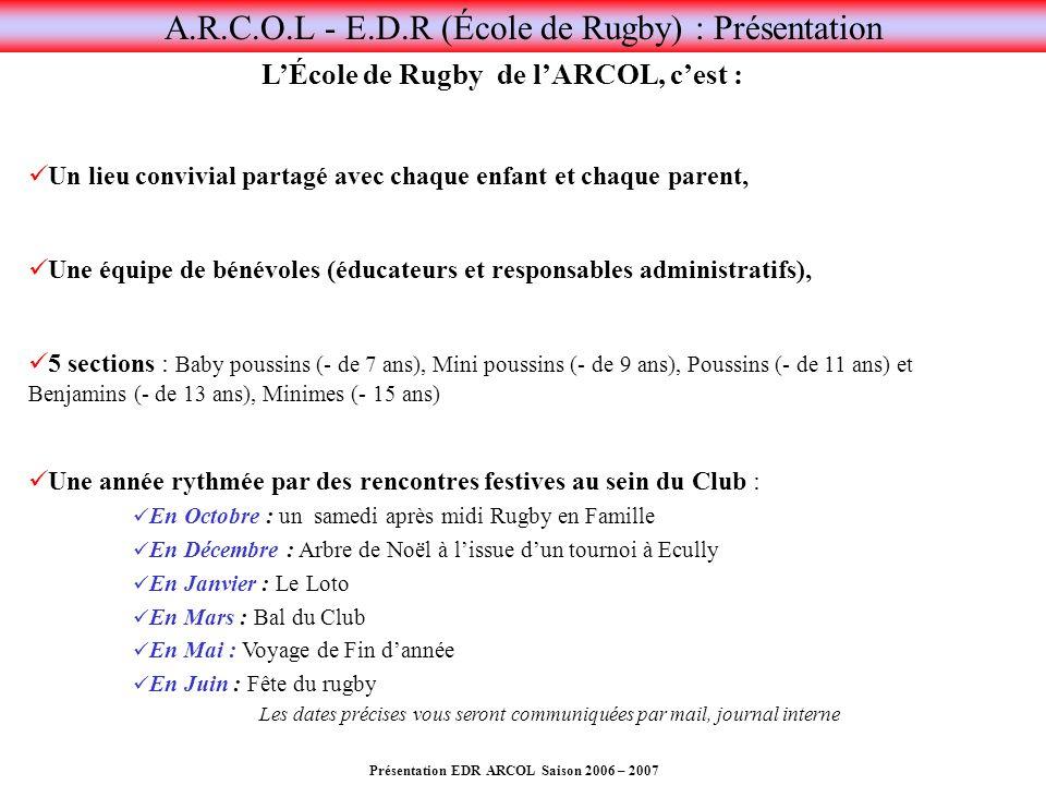 Présentation EDR ARCOL Saison 2006 – 2007 A.R.C.O.L - E.D.R (École de Rugby) : Présentation LÉcole de Rugby de lARCOL, cest : Un lieu convivial partag