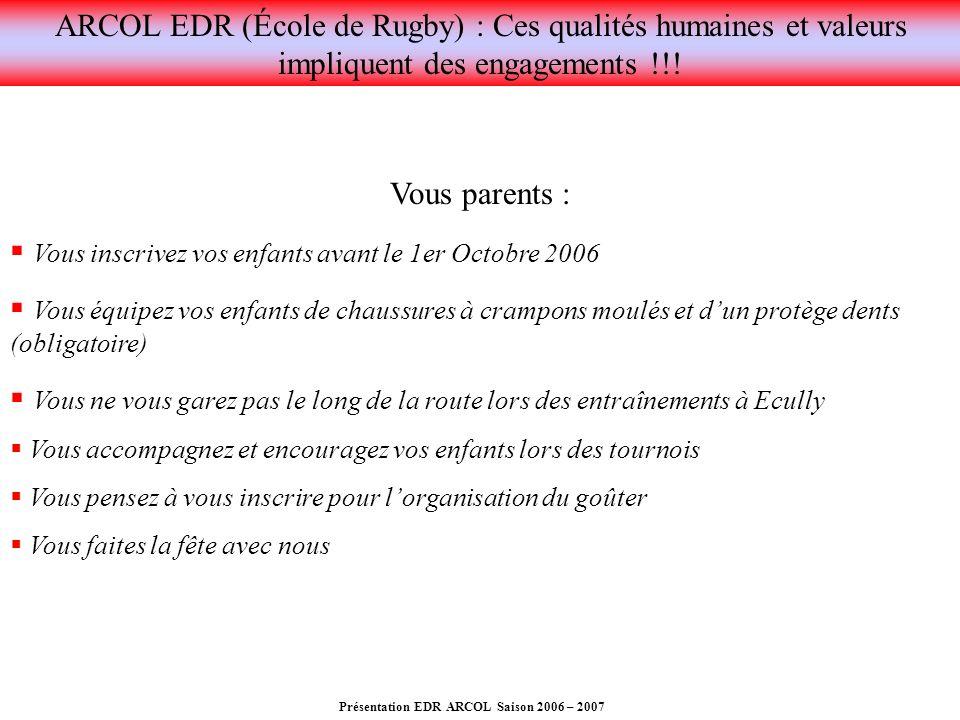 Présentation EDR ARCOL Saison 2006 – 2007 Vous parents : Vous inscrivez vos enfants avant le 1er Octobre 2006 Vous équipez vos enfants de chaussures à