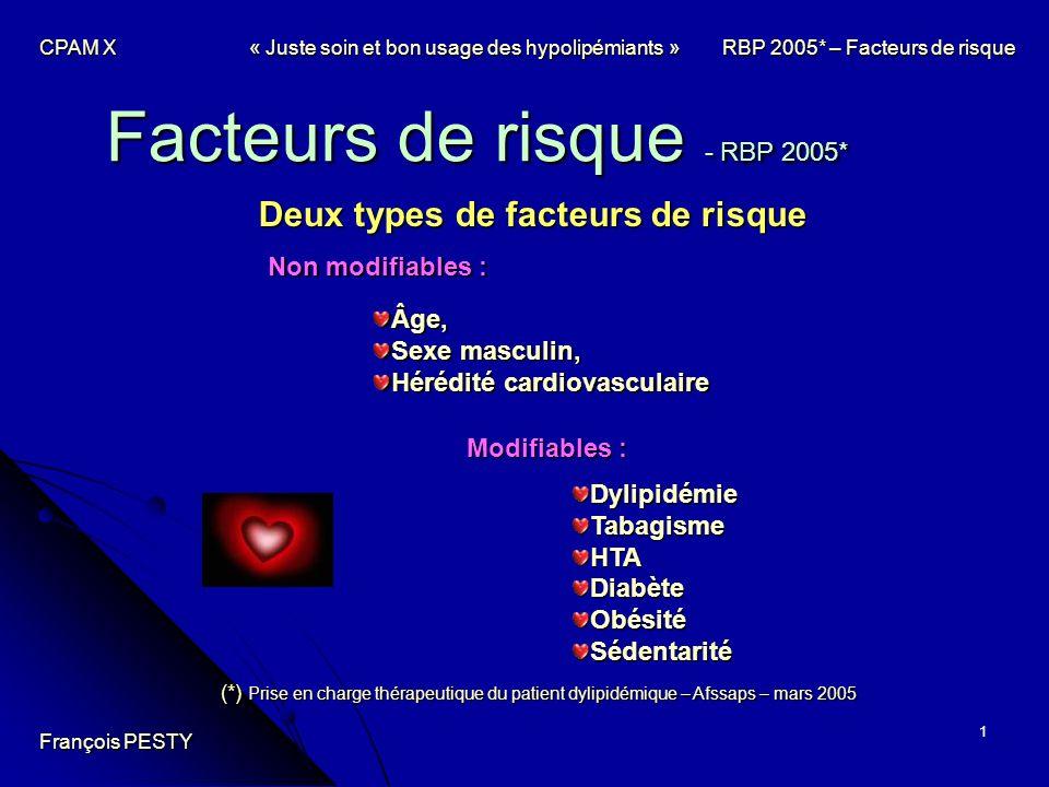 1 Facteurs de risque - RBP 2005* Deux types de facteurs de risque Non modifiables : Âge, Sexe masculin, Hérédité cardiovasculaire CPAM X« Juste soin e