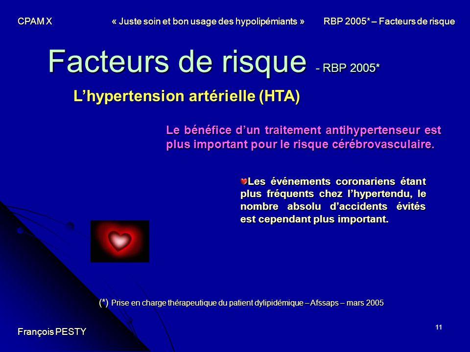 11 Facteurs de risque - RBP 2005* Lhypertension artérielle (HTA) Le bénéfice dun traitement antihypertenseur est plus important pour le risque cérébro