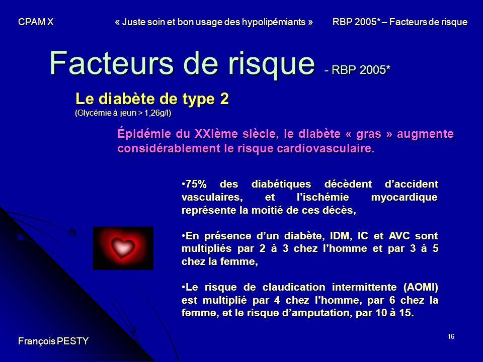 16 Facteurs de risque - RBP 2005* Le diabète de type 2 Épidémie du XXIème siècle, le diabète « gras » augmente considérablement le risque cardiovascul