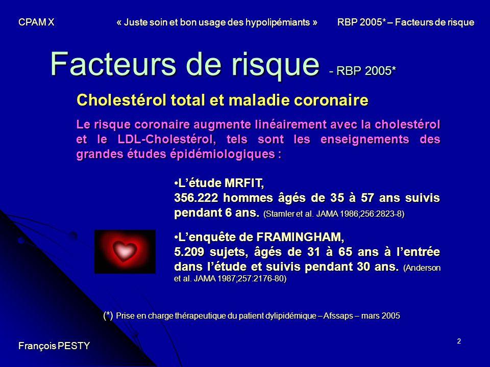 2 Facteurs de risque - RBP 2005* Cholestérol total et maladie coronaire Le risque coronaire augmente linéairement avec la cholestérol et le LDL-Choles