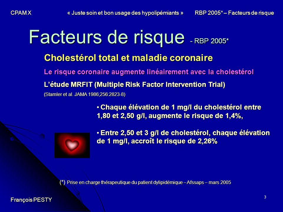 3 Facteurs de risque - RBP 2005* Cholestérol total et maladie coronaire Le risque coronaire augmente linéairement avec la cholestérol Létude MRFIT (Mu