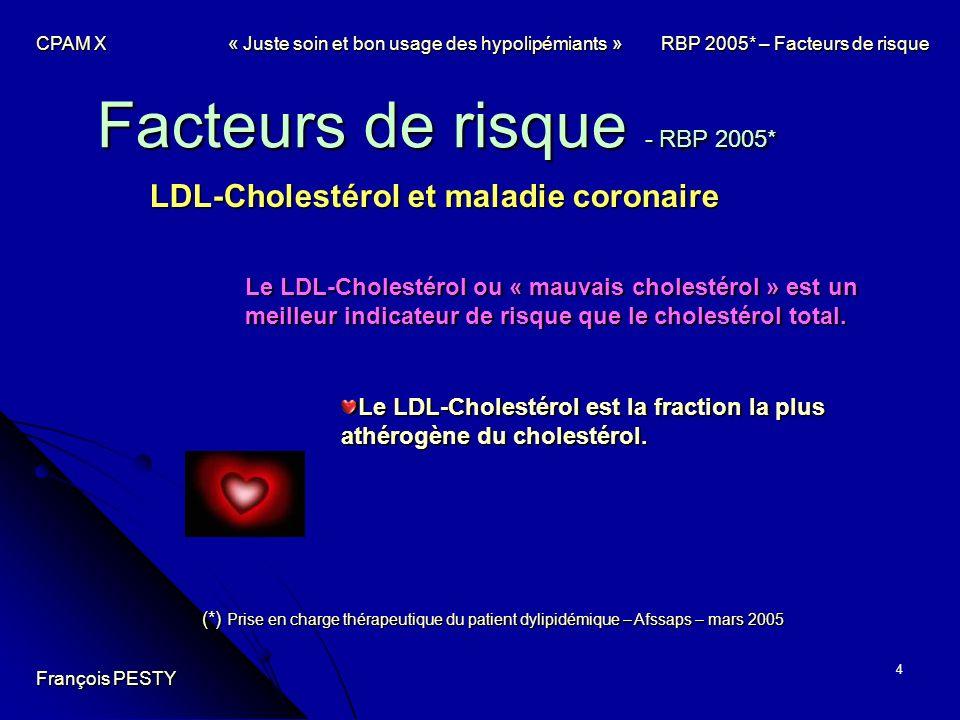 5 Facteurs de risque LDL-Cholestérol François PESTY Source : Rapport sur la santé en Europe 2005 - OMS, Genève : http://www.euro.who.int/document/e88069.pdf http://www.euro.who.int/document/e88069.pdf Parmi les pays développés, la France est celui où lhypercholestérolémie est associée aux plus faibles nombres de décès et dannées perdues de vie corrigées du facteur invalidité.
