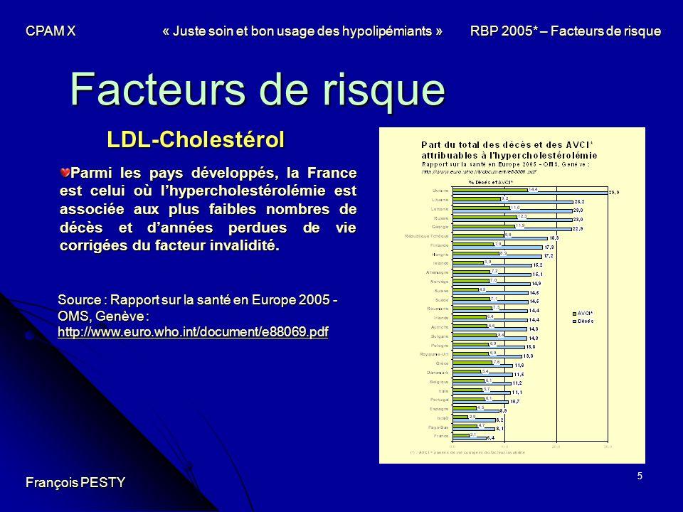 6 Facteurs de risque LDL-Cholestérol MONICA 2003 (23 ans, 38 centres dans 21 pays sur 4 continents) : http://whqlibdoc.who.int/publications/2003/9241562234_p157-197.pdf http://whqlibdoc.who.int/publications/2003/9241562234_p157-197.pdf 16 è et 17 è sur 38 25 è sur 38 François PESTY CPAM X« Juste soin et bon usage des hypolipémiants » RBP 2005* – Facteurs de risque
