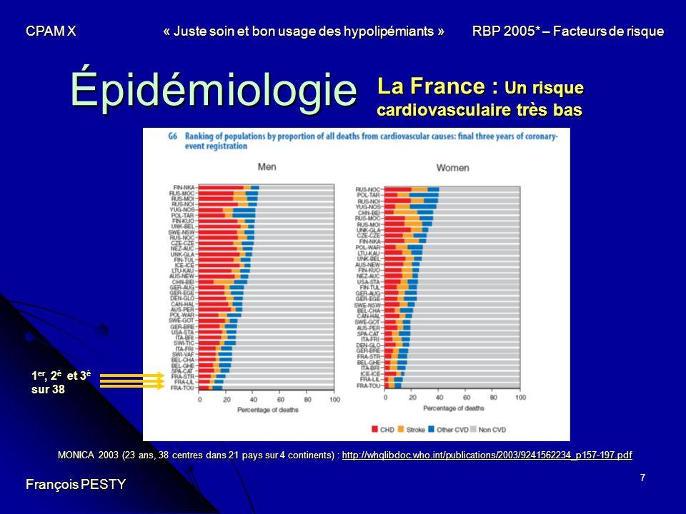 7 Épidémiologie La France : Un risque cardiovasculaire très bas 1 er, 2 è et 3 è sur 38 MONICA 2003 (23 ans, 38 centres dans 21 pays sur 4 continents)