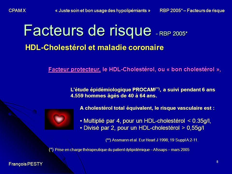8 Facteurs de risque - RBP 2005* HDL-Cholestérol et maladie coronaire Facteur protecteur, le HDL-Cholestérol, ou « bon cholestérol », Létude épidémiol