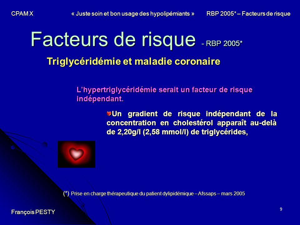 10 Facteurs de risque - RBP 2005* Dyslipidémies et maladies cardiovasculaires Ainsi, laugmentation du cholestérol total et du LDL-Cholestérol, la baisse du HDL-Cholestérol et lhypertriglycéridémie, sont les facteurs de risque de maladie coronaire et de mortalité dorigine cardiovasculaire en France, comme dans les autres pays développés.