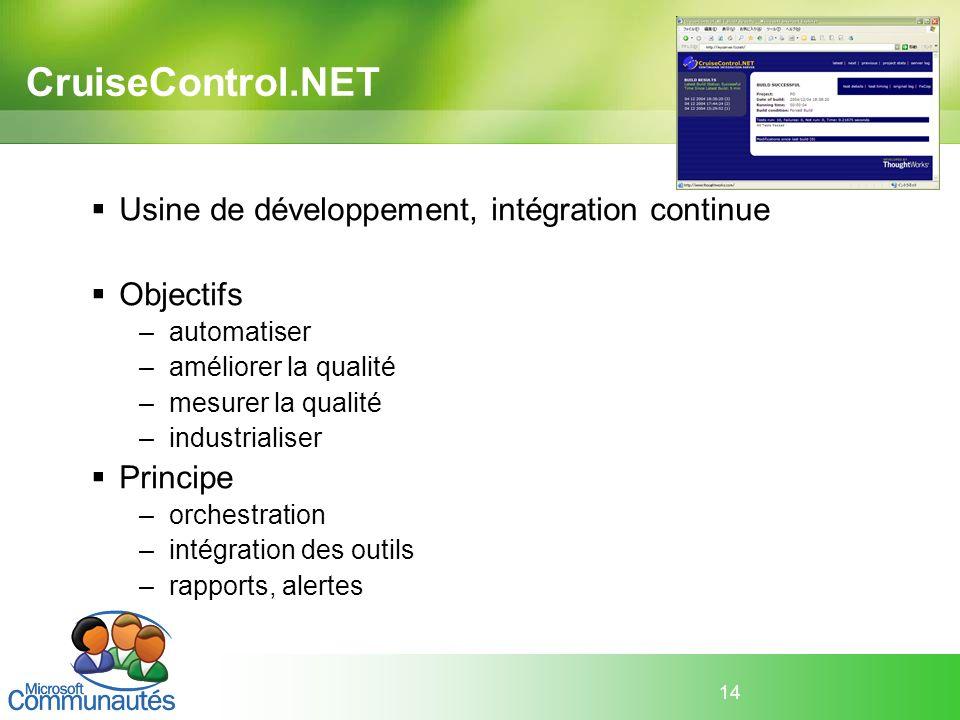 14 CruiseControl.NET Usine de développement, intégration continue Objectifs –automatiser –améliorer la qualité –mesurer la qualité –industrialiser Pri