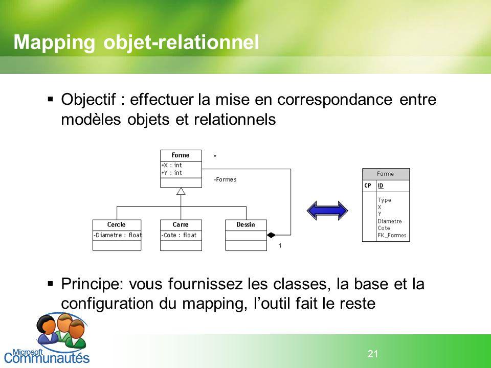 21 Mapping objet-relationnel Objectif : effectuer la mise en correspondance entre modèles objets et relationnels Principe: vous fournissez les classes