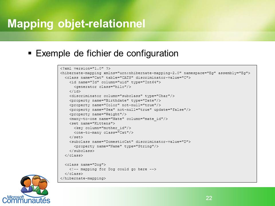 22 Mapping objet-relationnel Exemple de fichier de configuration