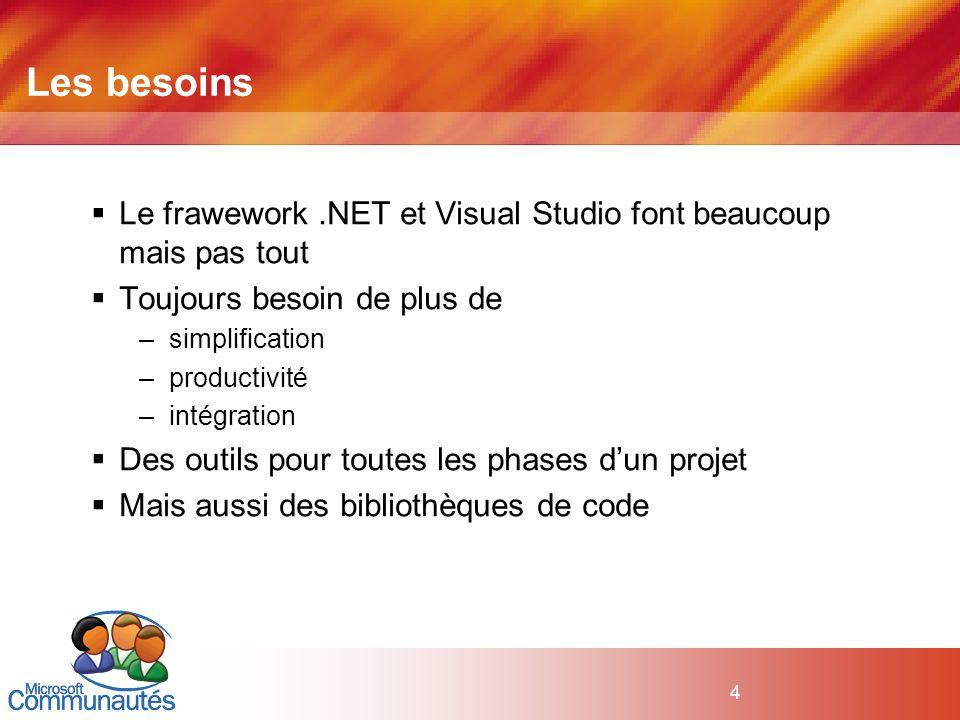 4 Les besoins Le frawework.NET et Visual Studio font beaucoup mais pas tout Toujours besoin de plus de –simplification –productivité –intégration Des