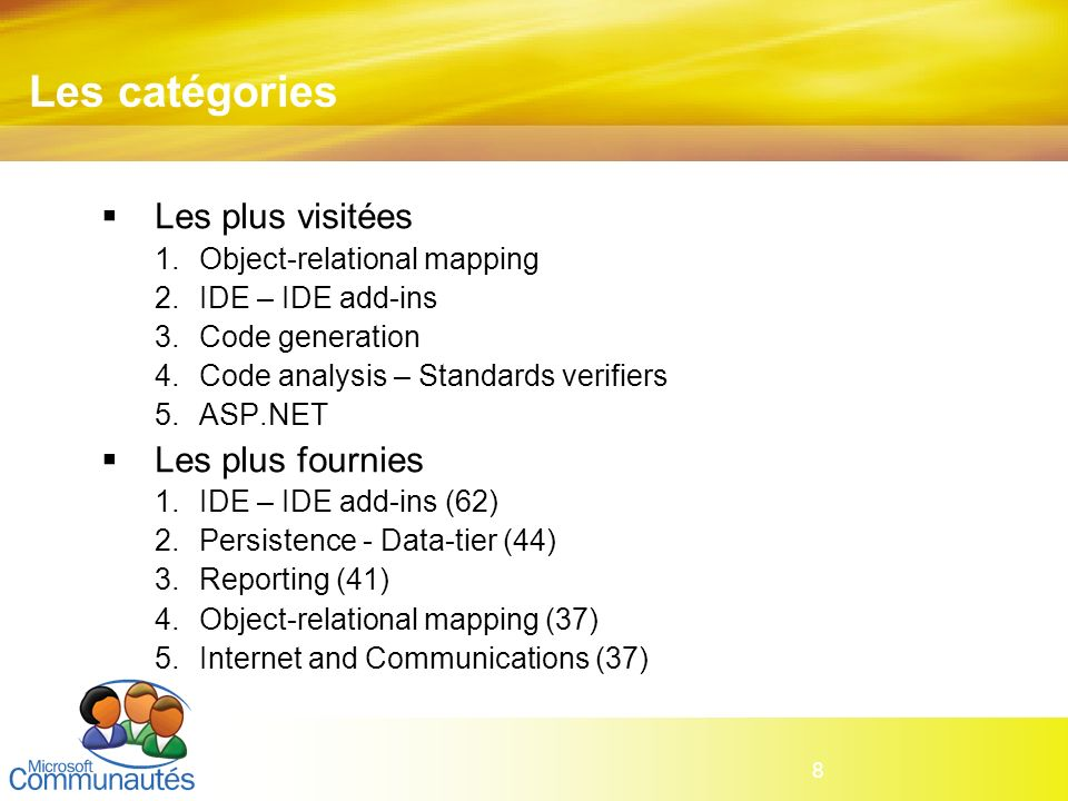 8 Les catégories Les plus visitées 1.Object-relational mapping 2.IDE – IDE add-ins 3.Code generation 4.Code analysis – Standards verifiers 5.ASP.NET L