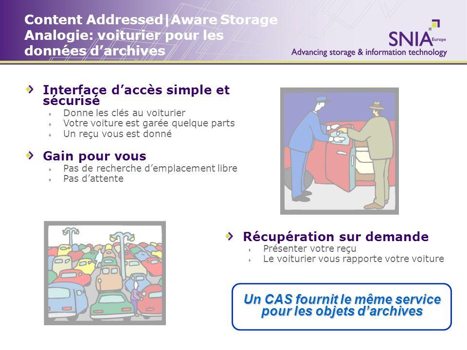 Content Addressed|Aware Storage Analogie: voiturier pour les données darchives Interface daccès simple et sécurisé Donne les clés au voiturier Votre v